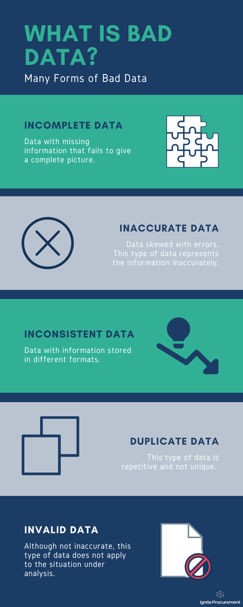 -what-is-bad-data-infographic