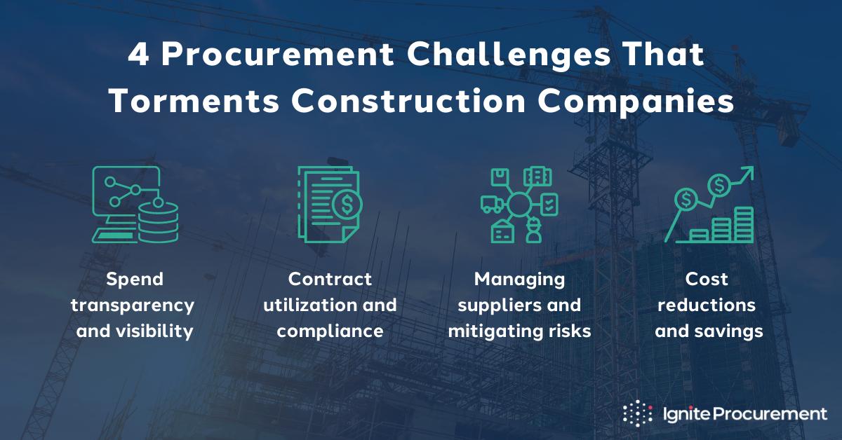 Construction - 4 procurement challenges