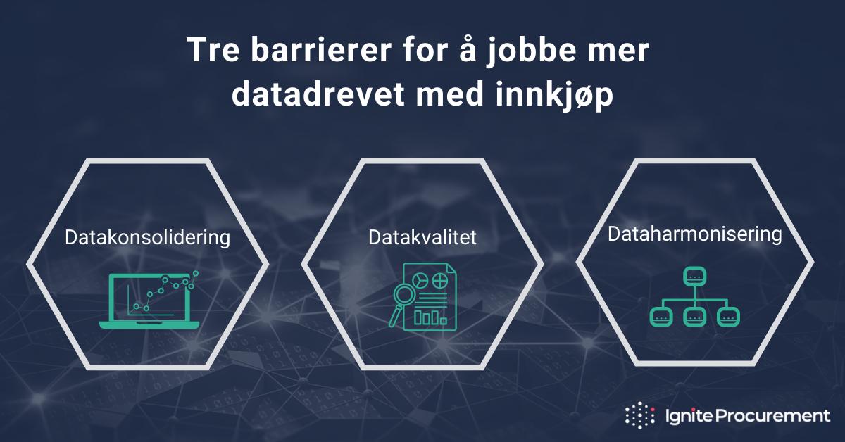 Tre barrierer for å jobbe mer datadrevet med innkjøp