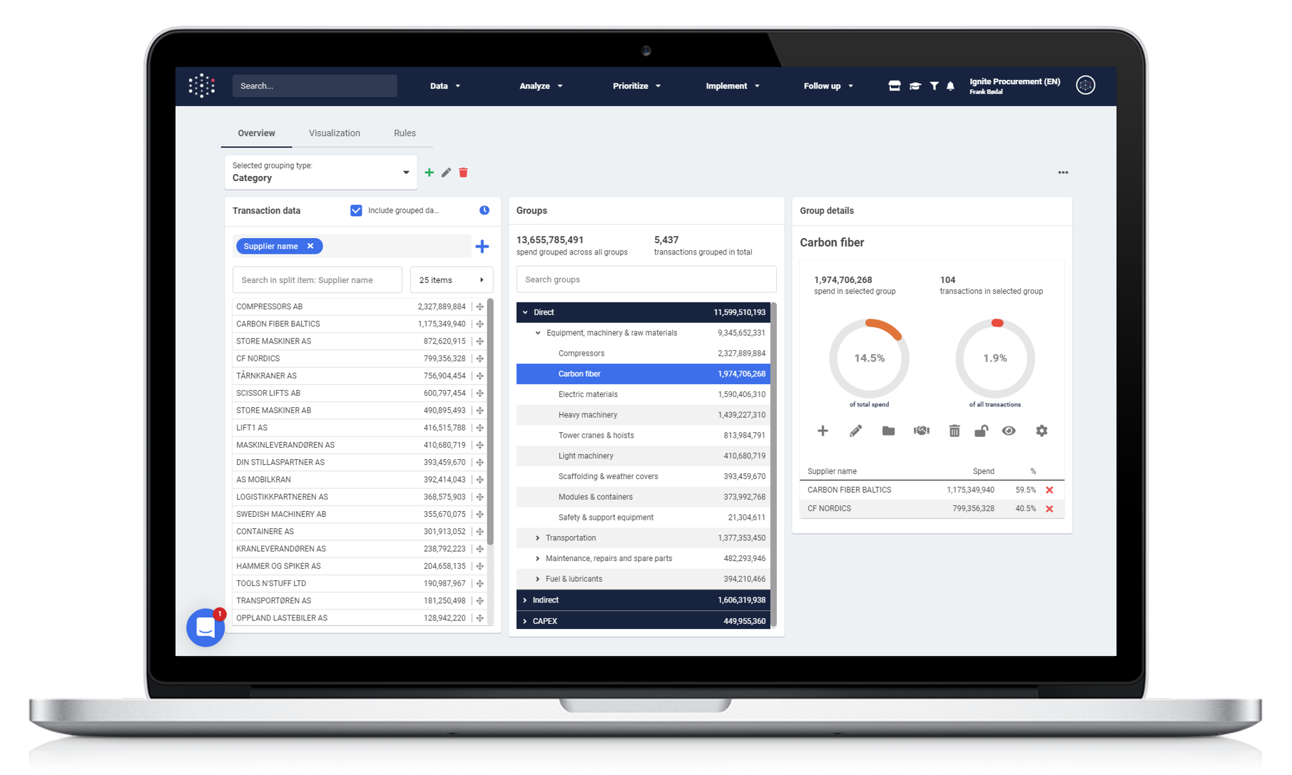Data management with mockup