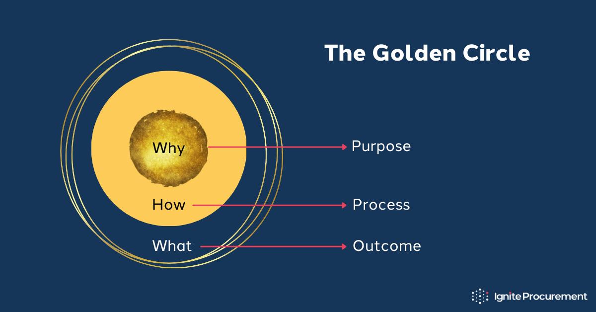 the-golden-circle