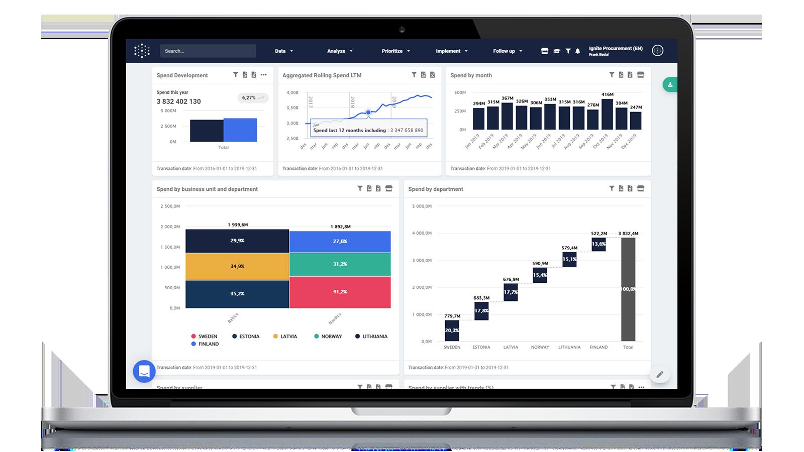 Procurement-Analytics-Featured-Image