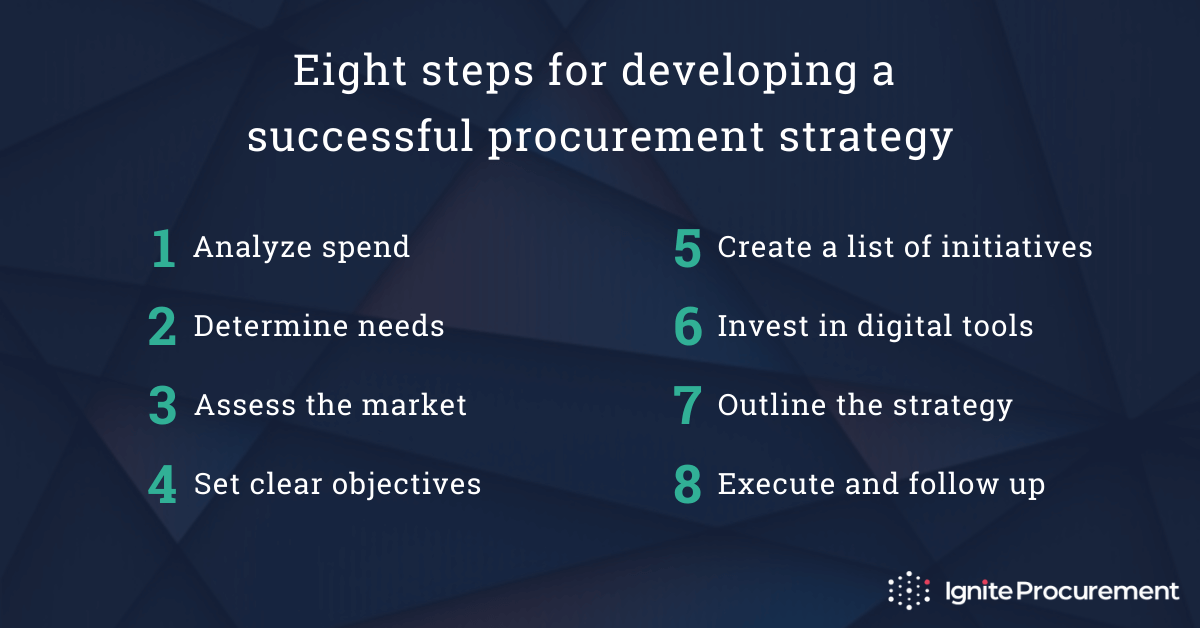 8-steps-for-developing-a-successful-procurement-strategy (1)