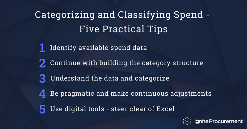 Categorizing and classifying spend - five practical tips