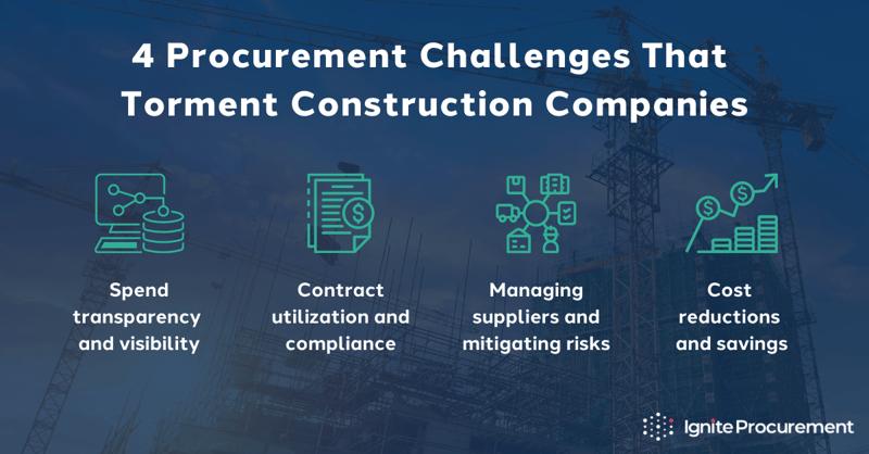 4 procurement challenges in construction companies