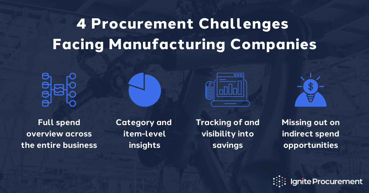 4 Procurement Challenges Facing Manufacturing Companies