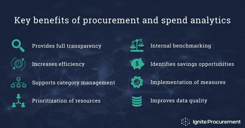 Key benefits of procurement and spend analytics