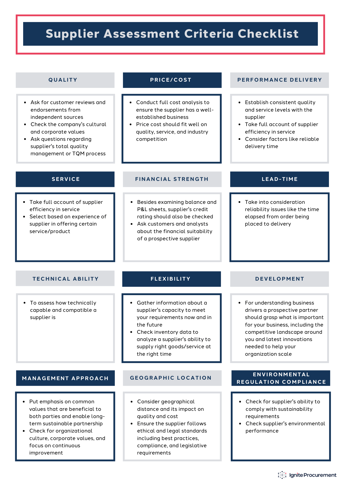 Supplier Assessment Criteria Checklist