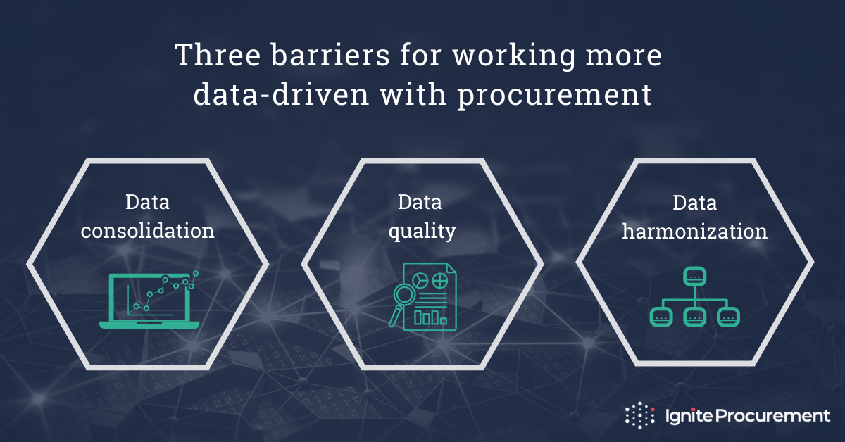 Three barriers for working more data-driven with procurement