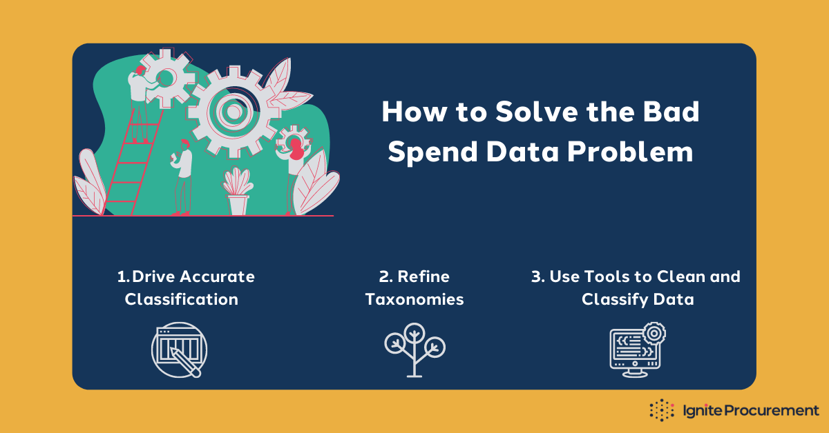how-to-solve-the-bad-spend-data-problem