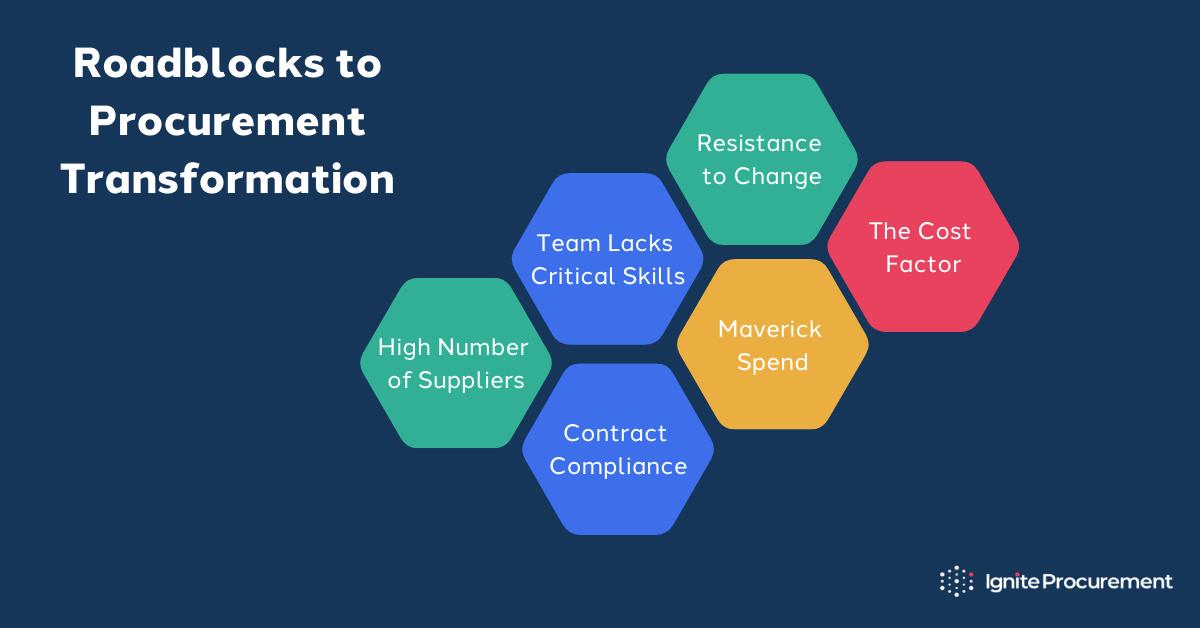 procurement-transformation-challenges (1)