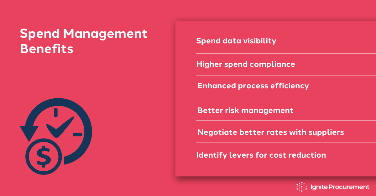 spend-management-benefits