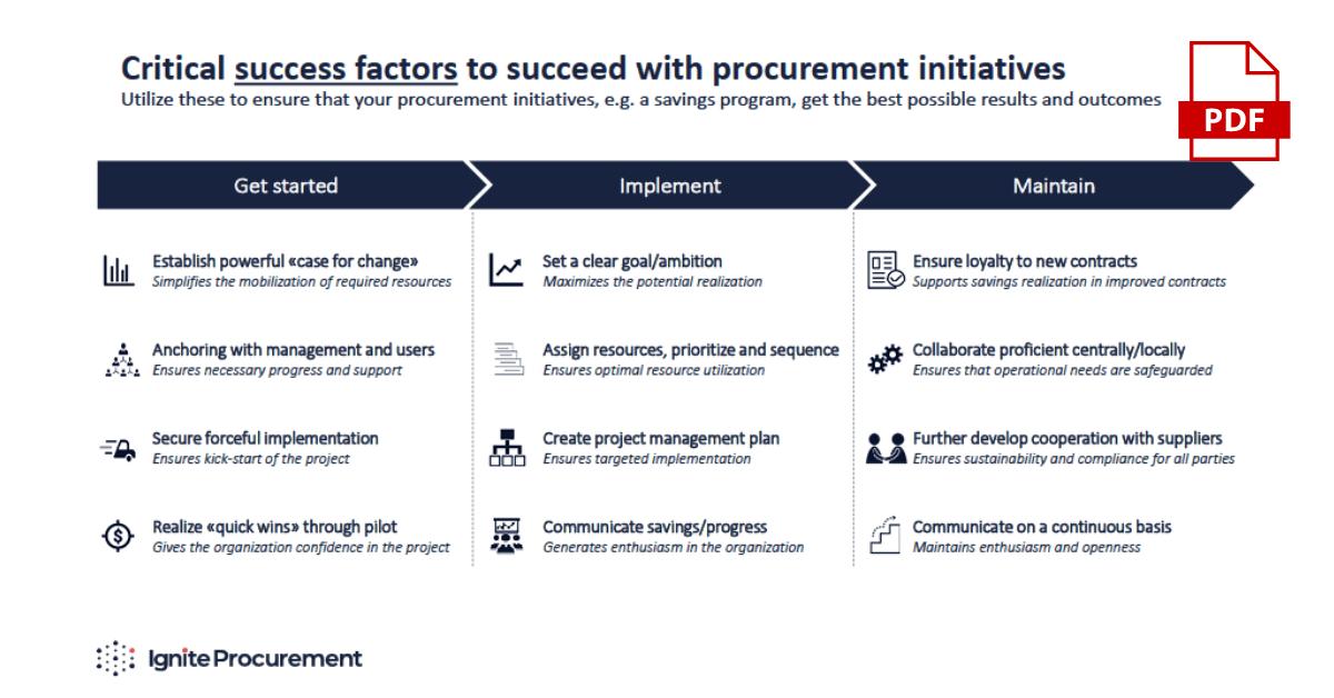 Guide - Procurement initiative success factors