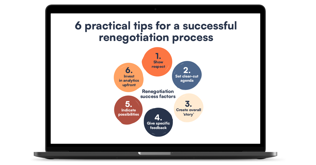 Guide - Renegotiation process