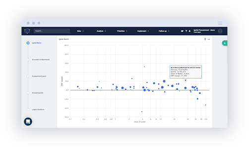 Data Enrichment - Opportunities