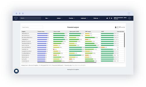 Data Enrichment - Supplier financials